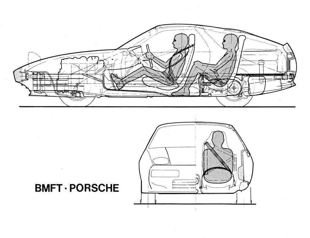 Porsche 1979